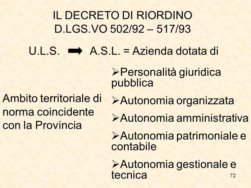72 Personalità giuridica pubblica Autonomia organizzata Autonomia amministrativa Autonomia patrimoniale e contabile Autonomia gestionale e tecnica IL DECRETO DI RIORDINO D.LGS.VO 502/92 – 517/93 U.L.S.
