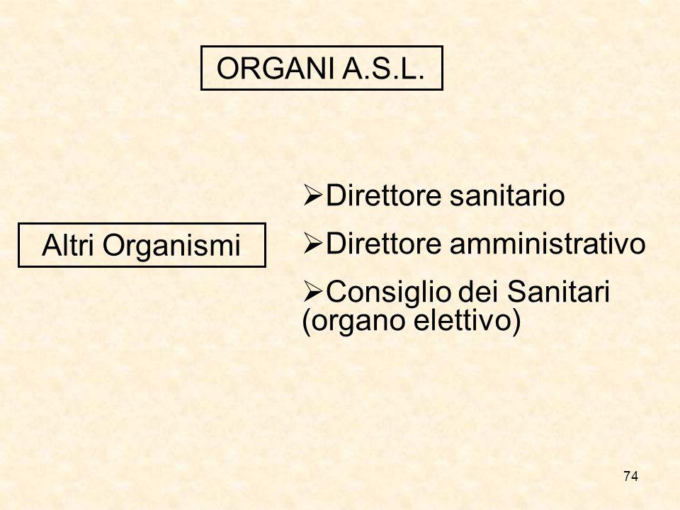 74 ORGANI A.S.L.