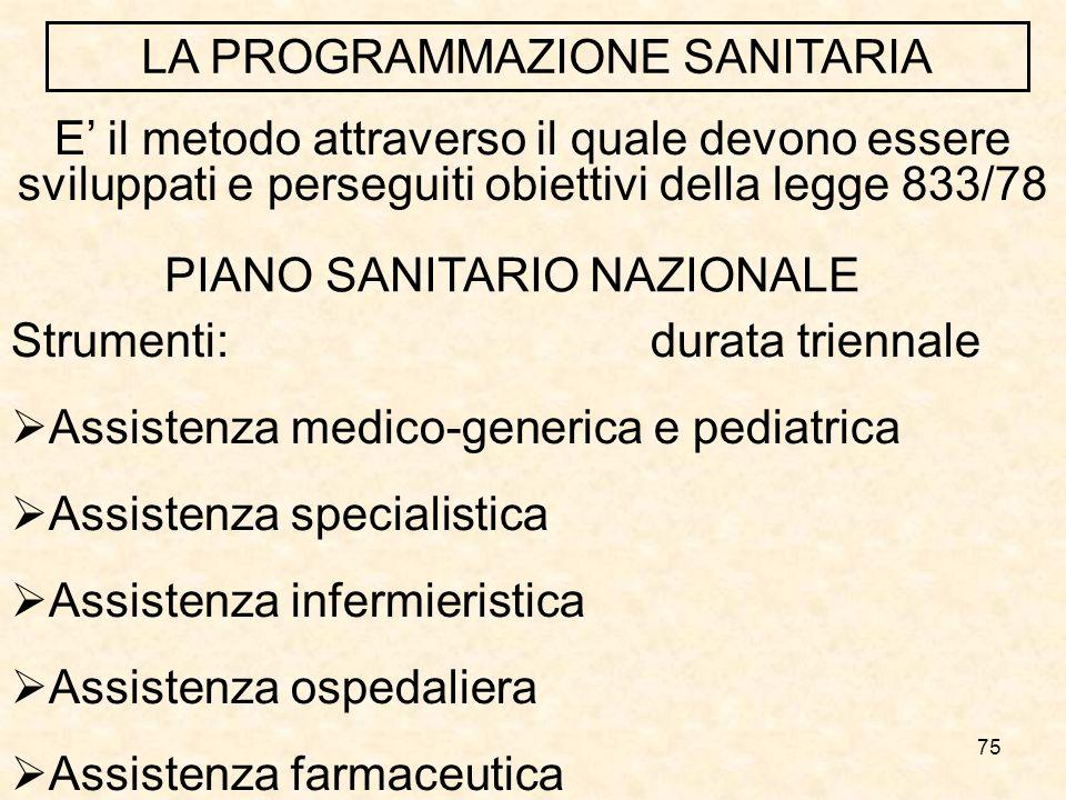 75 LA PROGRAMMAZIONE SANITARIA E il metodo attraverso il quale devono essere sviluppati e perseguiti obiettivi della legge 833/78 PIANO SANITARIO NAZIONALE Strumenti:durata triennale Assistenza medico-generica e pediatrica Assistenza specialistica Assistenza infermieristica Assistenza ospedaliera Assistenza farmaceutica
