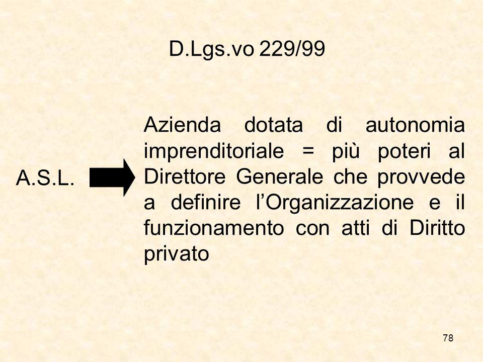 78 D.Lgs.vo 229/99 A.S.L. Azienda dotata di autonomia imprenditoriale = più poteri al Direttore Generale che provvede a definire lOrganizzazione e il