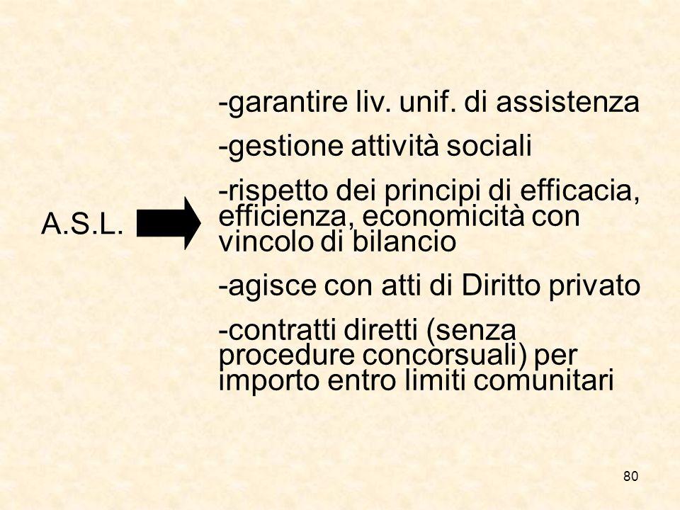 80 A.S.L. -garantire liv. unif. di assistenza -gestione attività sociali -rispetto dei principi di efficacia, efficienza, economicità con vincolo di b