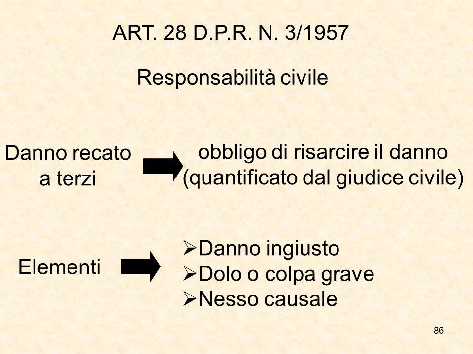 86 ART. 28 D.P.R. N. 3/1957 Danno recato a terzi obbligo di risarcire il danno (quantificato dal giudice civile) Responsabilità civile Elementi Danno