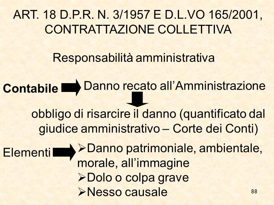 88 ART. 18 D.P.R. N. 3/1957 E D.L.VO 165/2001, CONTRATTAZIONE COLLETTIVA Contabile Danno recato allAmministrazione Responsabilità amministrativa Eleme