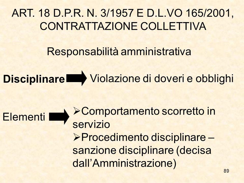 89 ART. 18 D.P.R. N. 3/1957 E D.L.VO 165/2001, CONTRATTAZIONE COLLETTIVA Disciplinare Responsabilità amministrativa Elementi Comportamento scorretto i