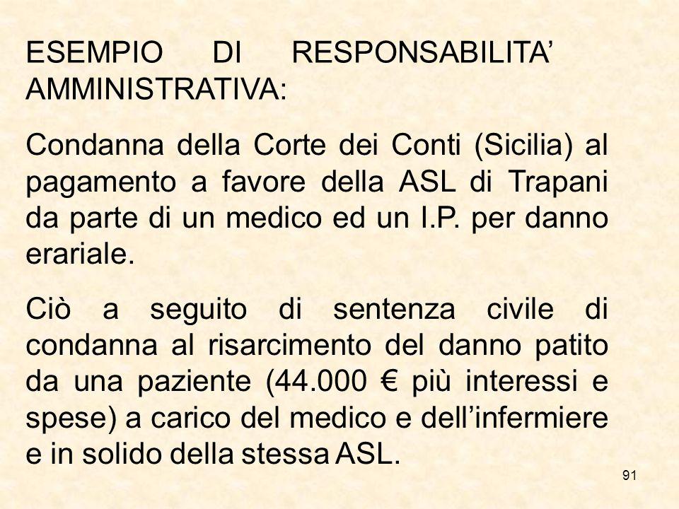 91 ESEMPIO DI RESPONSABILITA AMMINISTRATIVA: Condanna della Corte dei Conti (Sicilia) al pagamento a favore della ASL di Trapani da parte di un medico
