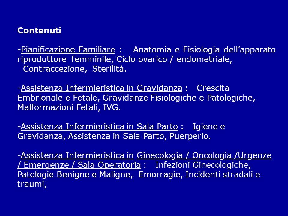 Contenuti -Pianificazione Familiare : Anatomia e Fisiologia dellapparato riproduttore femminile, Ciclo ovarico / endometriale, Contraccezione, Sterili