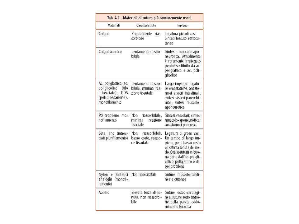 Il periodo postoperatorio procede attraverso fasi successive che si possono suddividere in: periodo postoperatorio immediato; periodo postoperatorio intermedio; convalescenza.