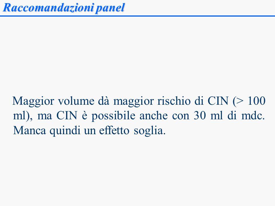 Raccomandazioni panel Maggior volume dà maggior rischio di CIN (> 100 ml), ma CIN è possibile anche con 30 ml di mdc. Manca quindi un effetto soglia.
