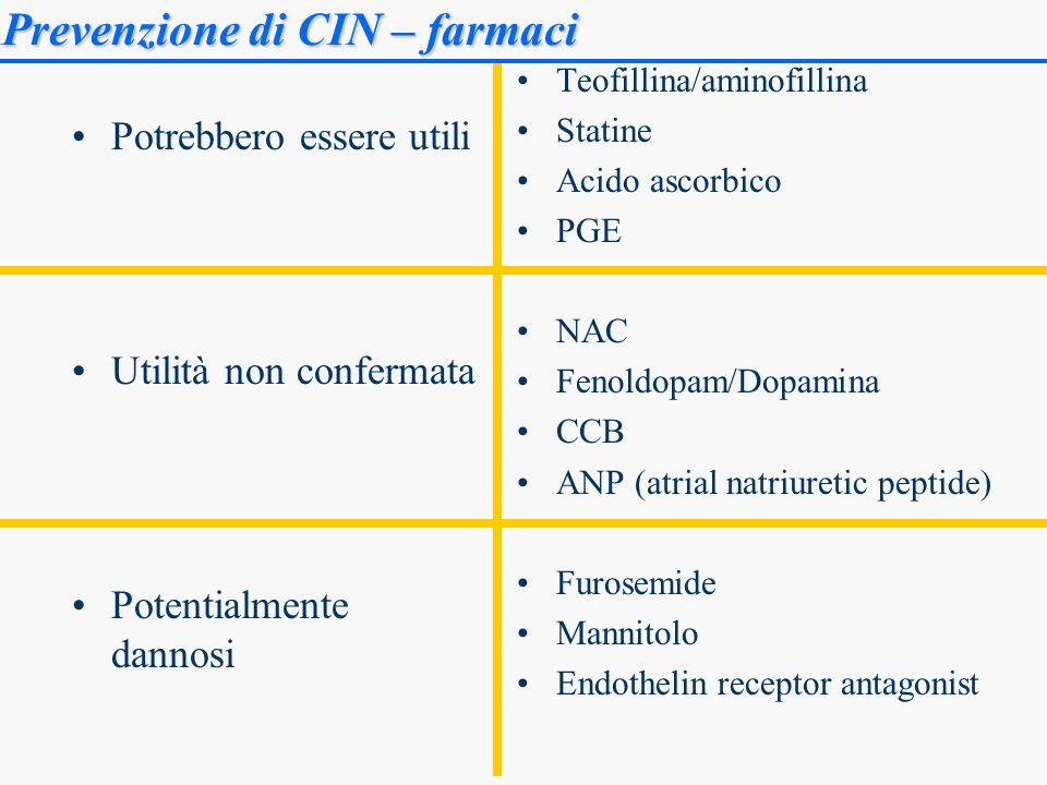 Potrebbero essere utili Utilità non confermata Potentialmente dannosi Teofillina/aminofillina Statine Acido ascorbico PGE NAC Fenoldopam/Dopamina CCB ANP (atrial natriuretic peptide) Furosemide Mannitolo Endothelin receptor antagonist Prevenzione di CIN – farmaci