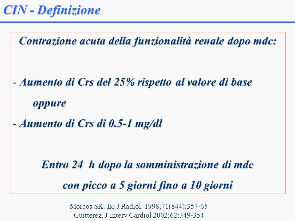 CIN - Definizione Contrazione acuta della funzionalità renale dopo mdc: - Aumento di Crs del 25% rispetto al valore di base oppure oppure - Aumento di Crs di 0.5-1 mg/dl Entro 24 h dopo la somministrazione di mdc con picco a 5 giorni fino a 10 giorni Morcos SK.