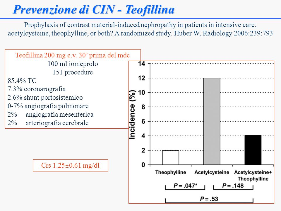 Prevenzione di CIN - Teofillina Prophylaxis of contrast material-induced nephropathy in patients in intensive care: acetylcysteine, theophylline, or both.