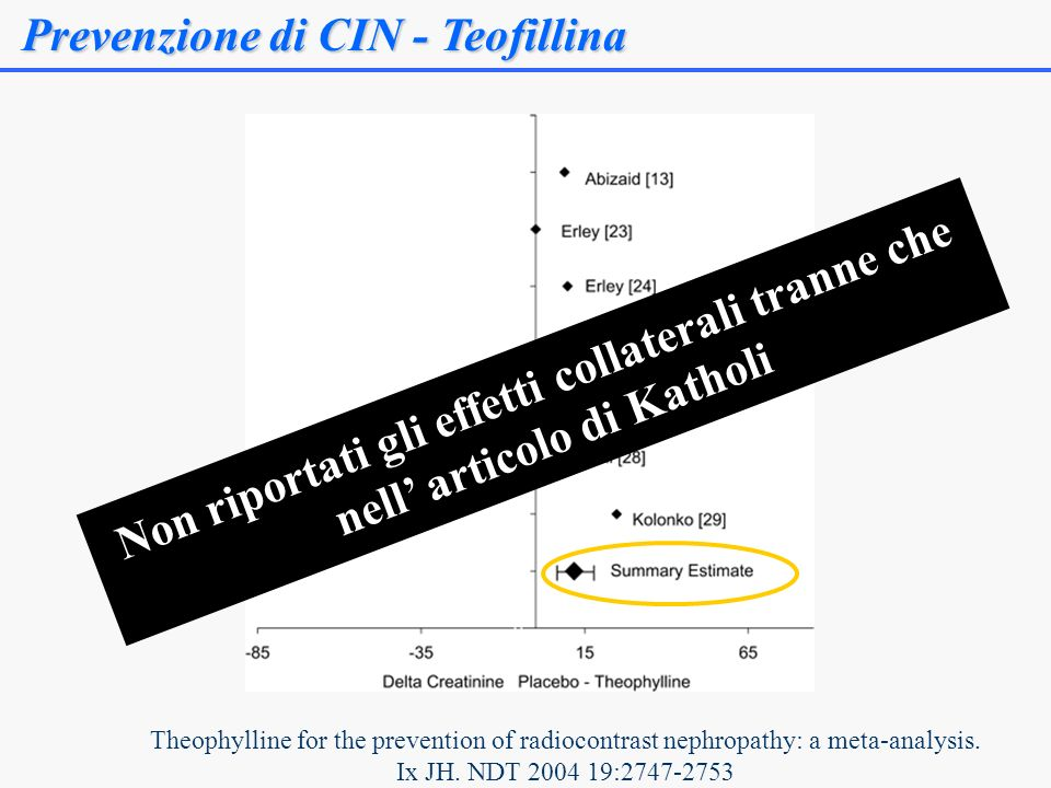 Prevenzione di CIN - Teofillina Theophylline for the prevention of radiocontrast nephropathy: a meta-analysis. Ix JH. NDT 2004 19:2747-2753 Non riport