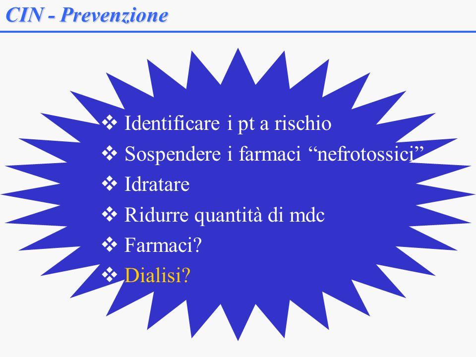 CIN - Prevenzione Identificare i pt a rischio Sospendere i farmaci nefrotossici Idratare Ridurre quantità di mdc Farmaci? Dialisi?
