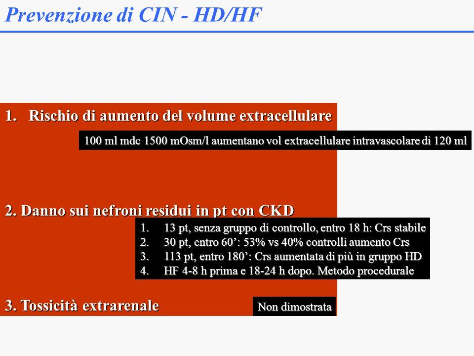 Prevenzione di CIN - HD/HF 1.Rischio di aumento del volume extracellulare 2. Danno sui nefroni residui in pt con CKD 3. Tossicità extrarenale 1.13 pt,