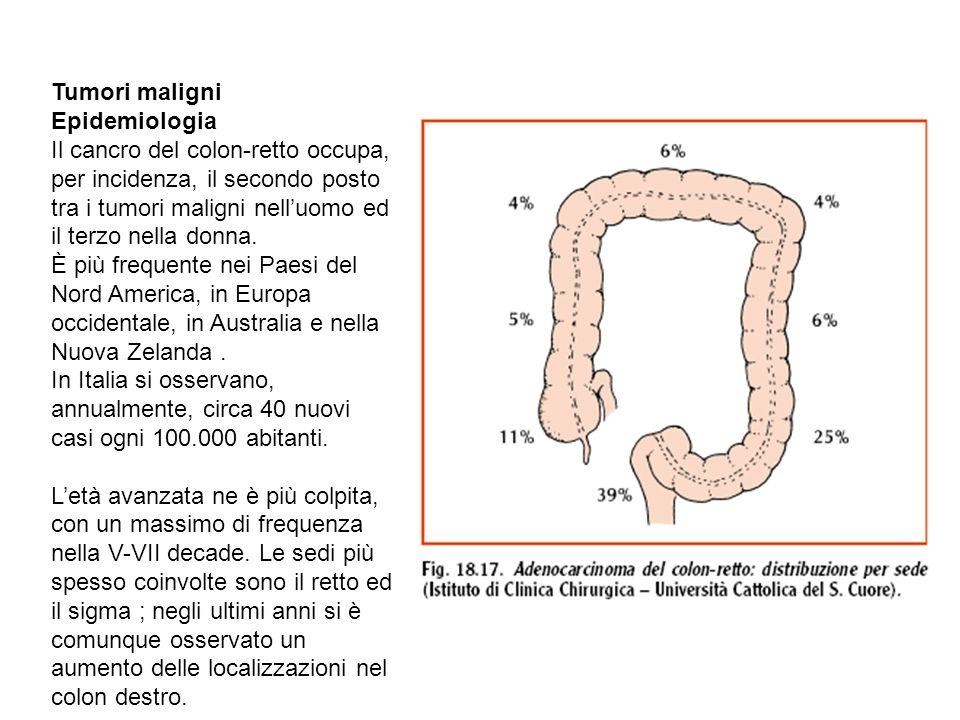 Tumori maligni Epidemiologia Il cancro del colon-retto occupa, per incidenza, il secondo posto tra i tumori maligni nelluomo ed il terzo nella donna.