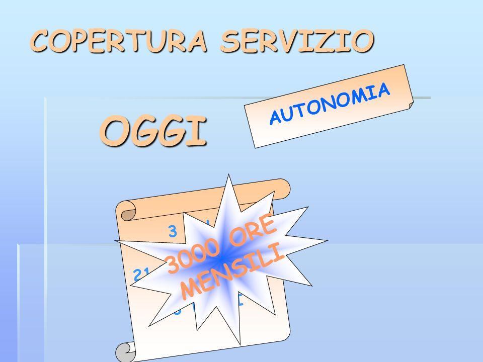 COPERTURA SERVIZIO OGGI AUTONOMIA 3 SALE 21 POSTI LETTO 3 TURNI 3000 ORE MENSILI