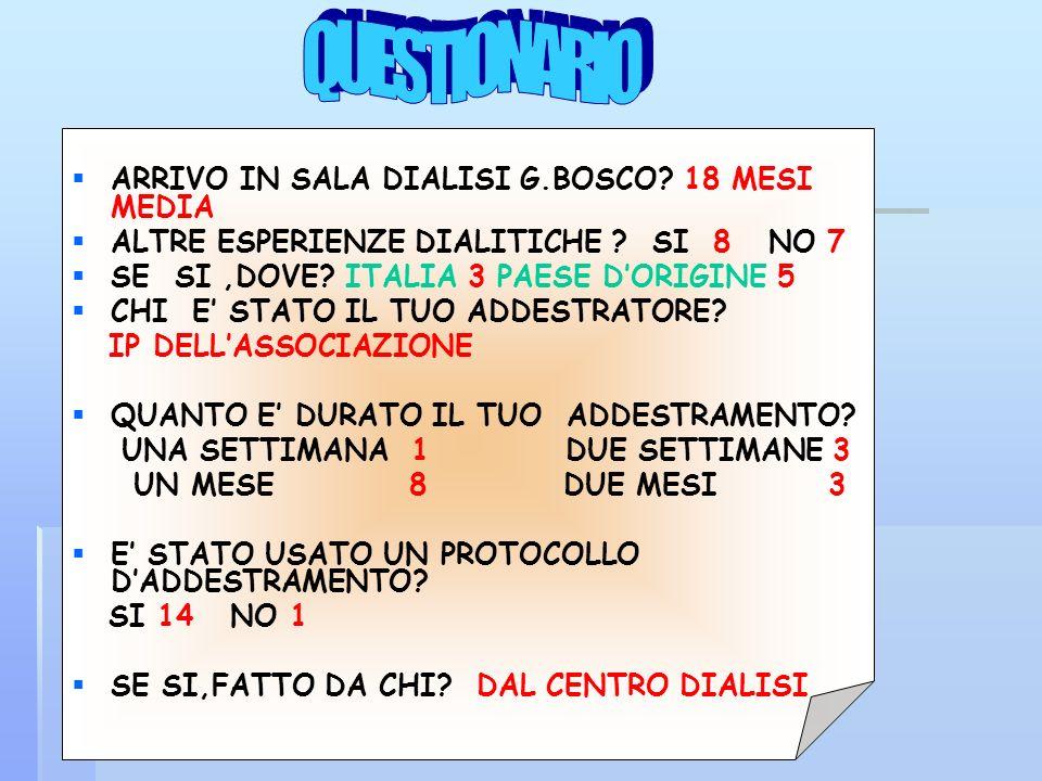 ARRIVO IN SALA DIALISI G.BOSCO? 18 MESI MEDIA ALTRE ESPERIENZE DIALITICHE ? SI 8 NO 7 SE SI,DOVE? ITALIA 3 PAESE DORIGINE 5 CHI E STATO IL TUO ADDESTR