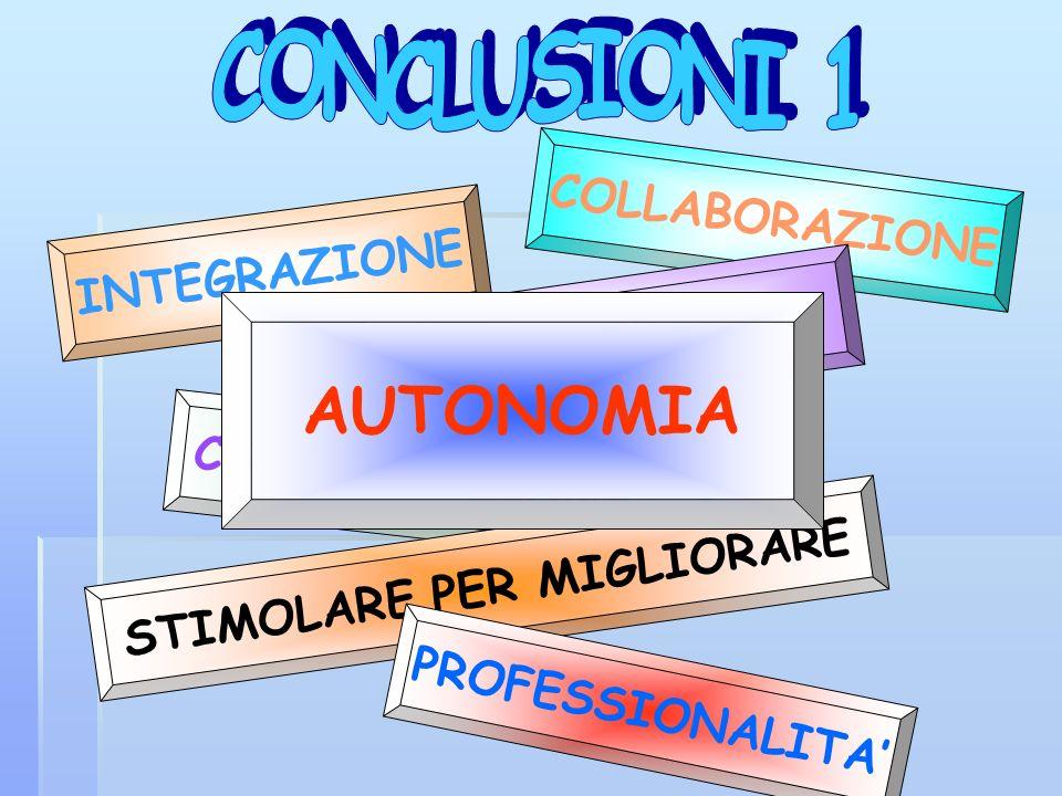 INTEGRAZIONE COLLABORAZIONE COMUNICAZIONE TOLLERANZA STIMOLARE PER MIGLIORARE PROFESSIONALITA AUTONOMIA