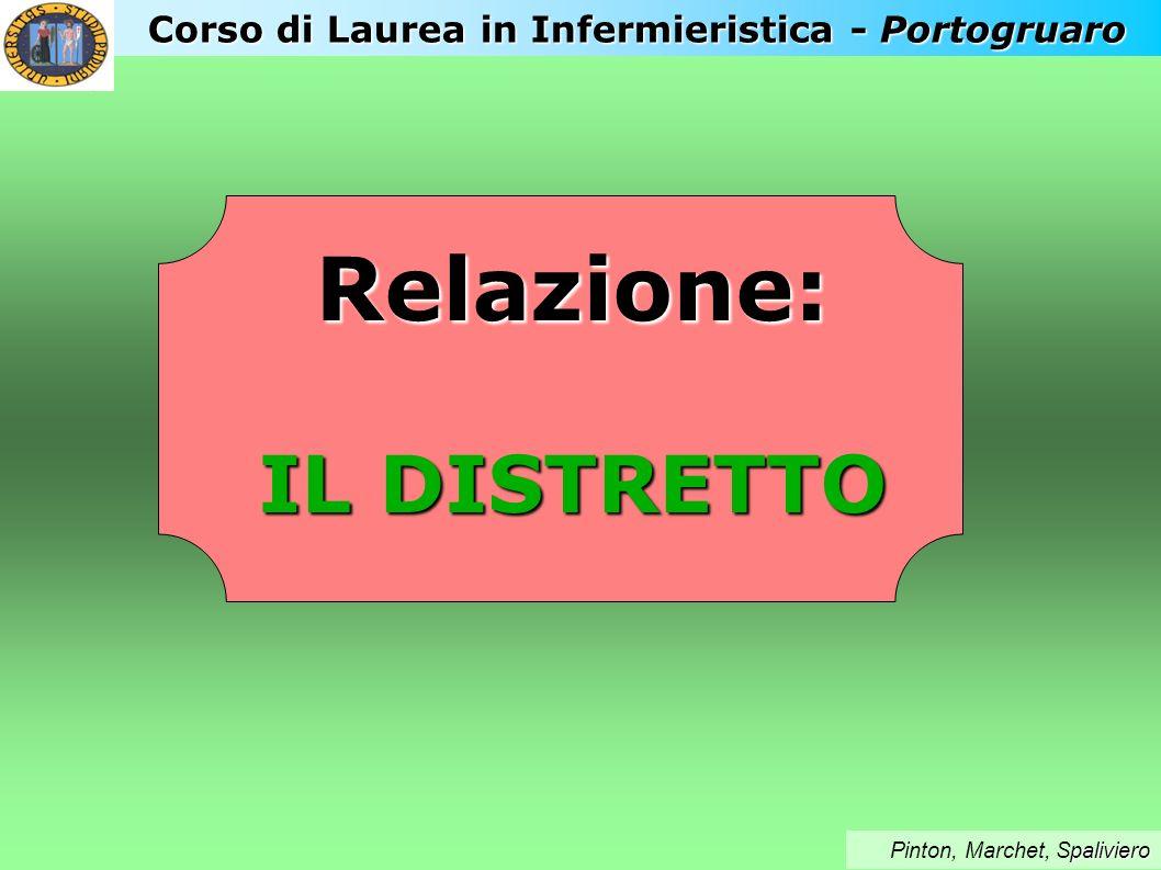 Corso di Laurea in Infermieristica - Portogruaro paliviero Pinton, Marchet, Spaliviero Relazione: IL DISTRETTO