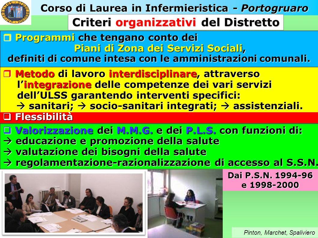 Corso di Laurea in Infermieristica - Portogruaro paliviero Pinton, Marchet, Spaliviero Criteri organizzativi del Distretto Programmi che tengano conto dei Piani di Zona dei Servizi Sociali, definiti di comune intesa con le amministrazioni comunali.