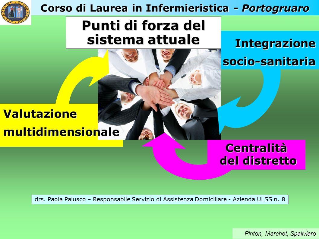 Corso di Laurea in Infermieristica - Portogruaro paliviero Pinton, Marchet, Spaliviero Punti di forza del sistema attuale drs.
