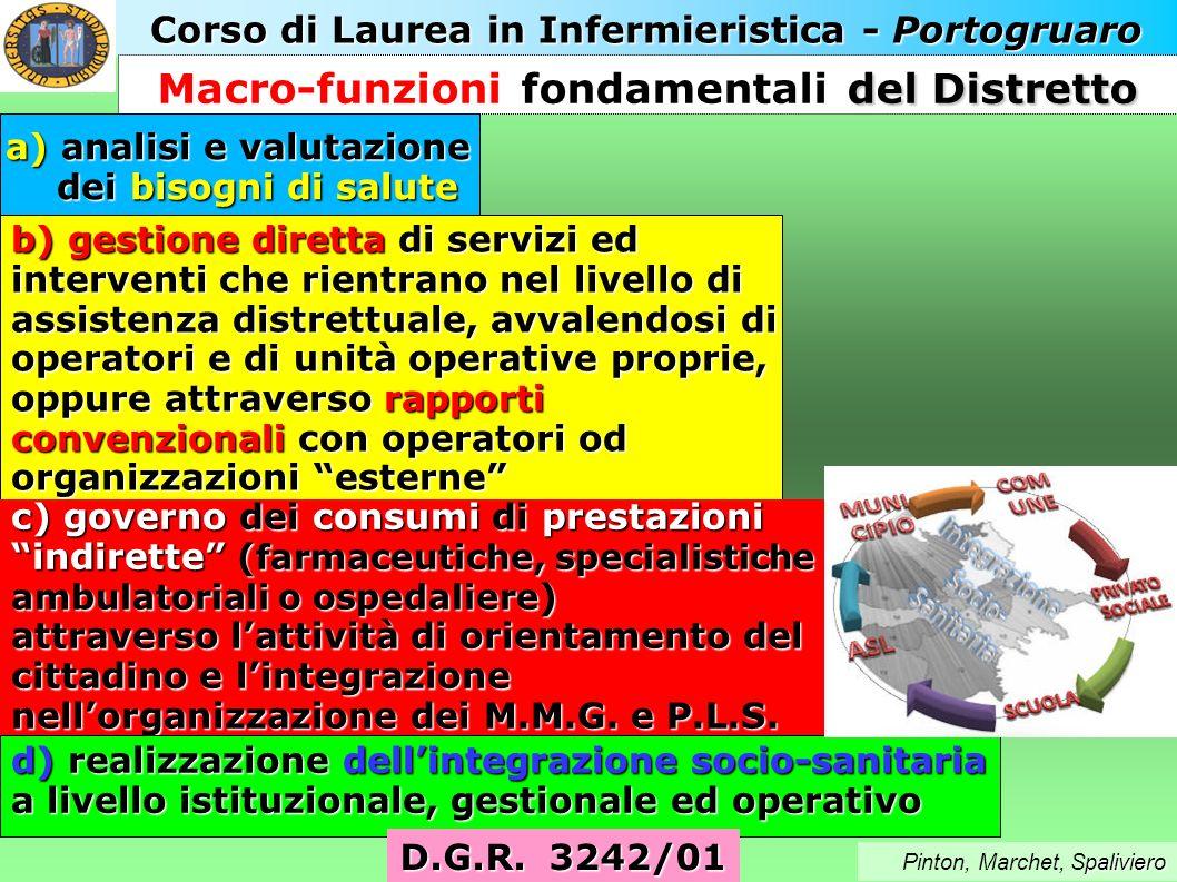 Corso di Laurea in Infermieristica - Portogruaro … ancora dal D.G.R.