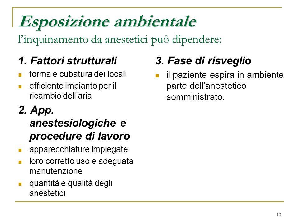 10 Esposizione ambientale Esposizione ambientale linquinamento da anestetici può dipendere: 1. Fattori strutturali forma e cubatura dei locali efficie