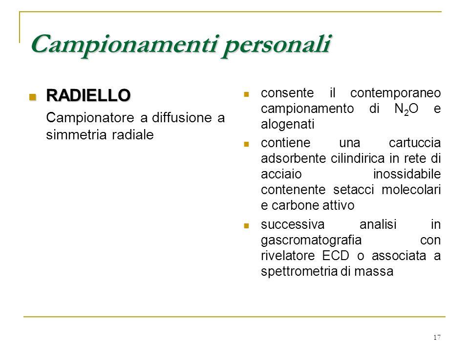17 Campionamenti personali RADIELLO RADIELLO Campionatore a diffusione a simmetria radiale consente il contemporaneo campionamento di N 2 O e alogenat