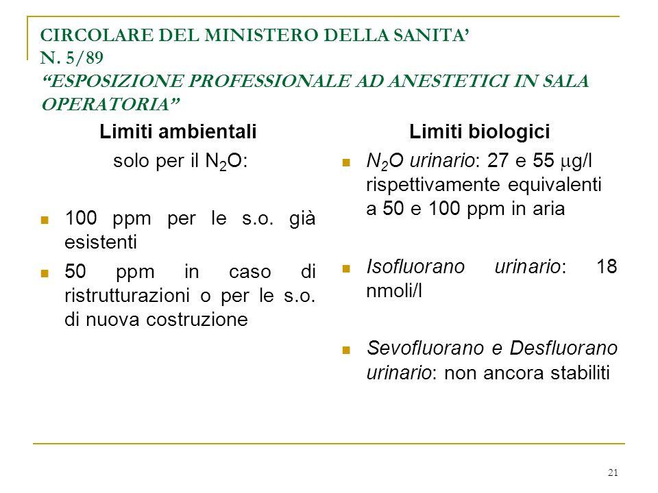 21 CIRCOLARE DEL MINISTERO DELLA SANITA N. 5/89 ESPOSIZIONE PROFESSIONALE AD ANESTETICI IN SALA OPERATORIA Limiti ambientali solo per il N 2 O: 100 pp