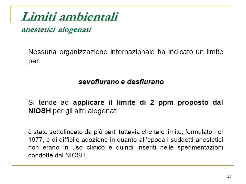 23 Nessuna organizzazione internazionale ha indicato un limite per sevoflurano e desflurano Si tende ad applicare il limite di 2 ppm proposto dal NIOS