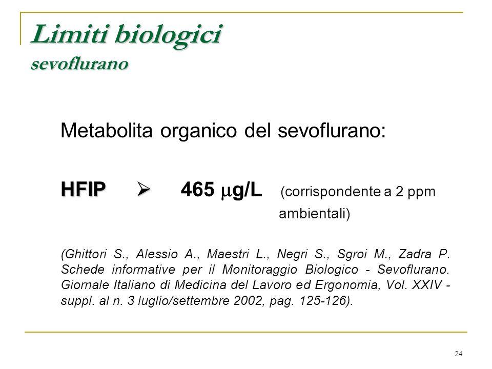 24 Metabolita organico del sevoflurano: HFIP HFIP 465 g/L (corrispondente a 2 ppm ambientali) (Ghittori S., Alessio A., Maestri L., Negri S., Sgroi M.