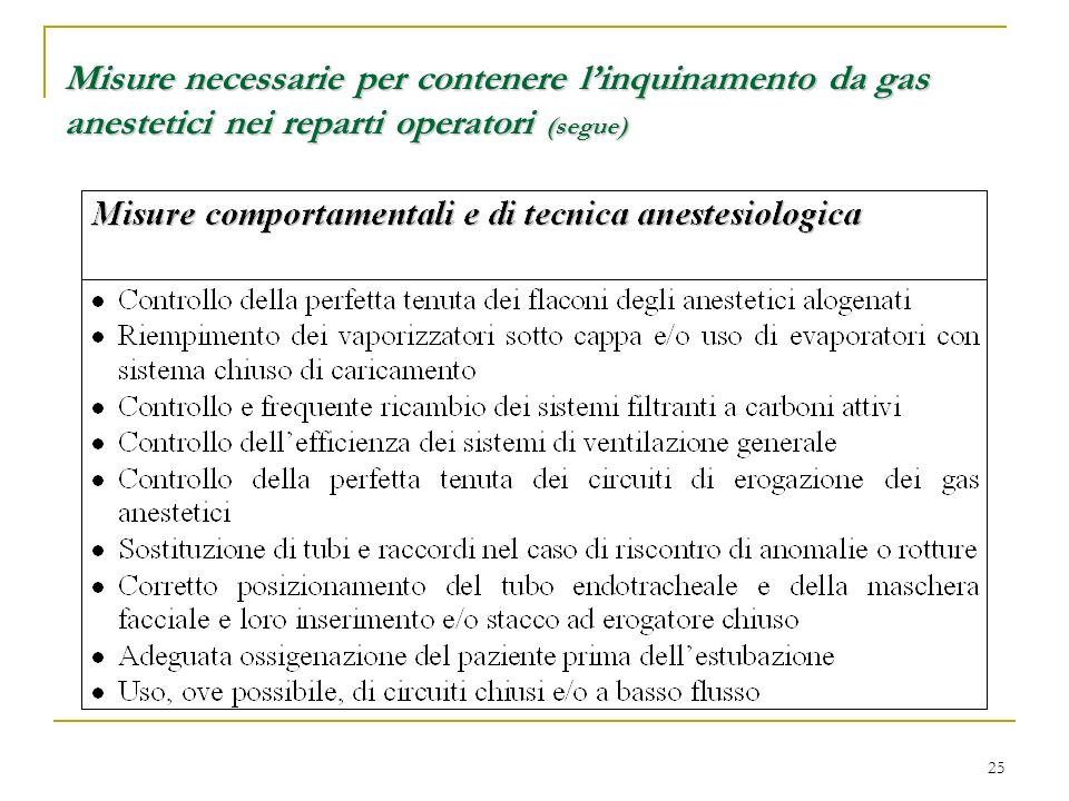 25 Misure necessarie per contenere linquinamento da gas anestetici nei reparti operatori (segue)