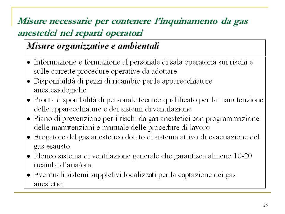 26 Misure necessarie per contenere linquinamento da gas anestetici nei reparti operatori