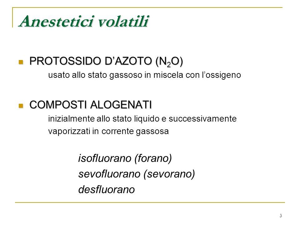 3 Anestetici volatili PROTOSSIDO DAZOTO (N 2 O) PROTOSSIDO DAZOTO (N 2 O) usato allo stato gassoso in miscela con lossigeno COMPOSTI ALOGENATI COMPOST