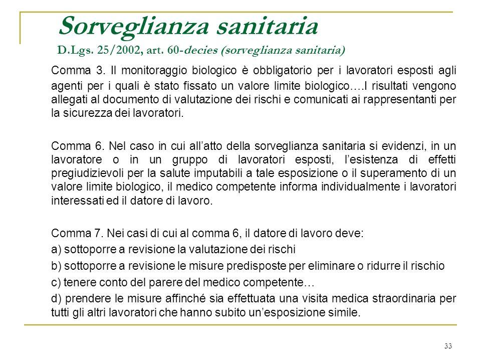 33 Sorveglianza sanitaria D.Lgs. 25/2002, art. 60-decies (sorveglianza sanitaria) Comma 3. Il monitoraggio biologico è obbligatorio per i lavoratori e