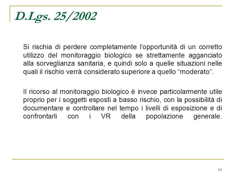34 D.Lgs. 25/2002 Si rischia di perdere completamente lopportunità di un corretto utilizzo del monitoraggio biologico se strettamente agganciato alla