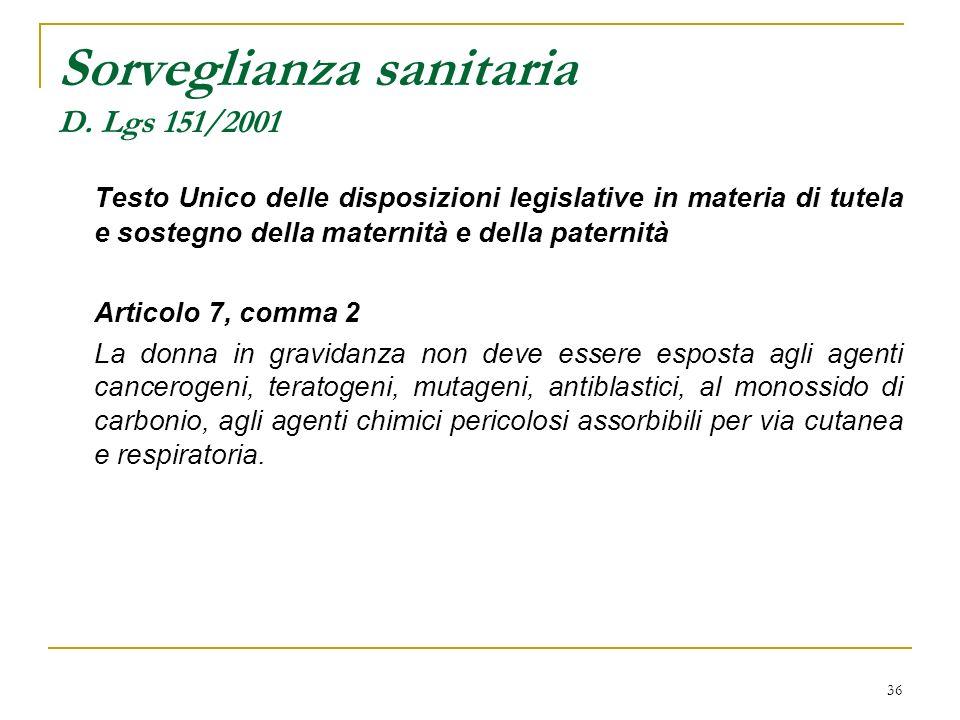 36 Sorveglianza sanitaria D. Lgs 151/2001 Testo Unico delle disposizioni legislative in materia di tutela e sostegno della maternità e della paternità