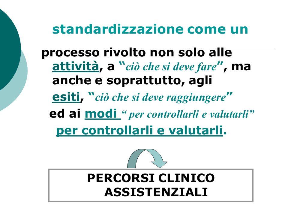 standardizzazione come un processo rivolto non solo alle attività, a ciò che si deve fare, ma anche e soprattutto, agli esiti, ciò che si deve raggiun