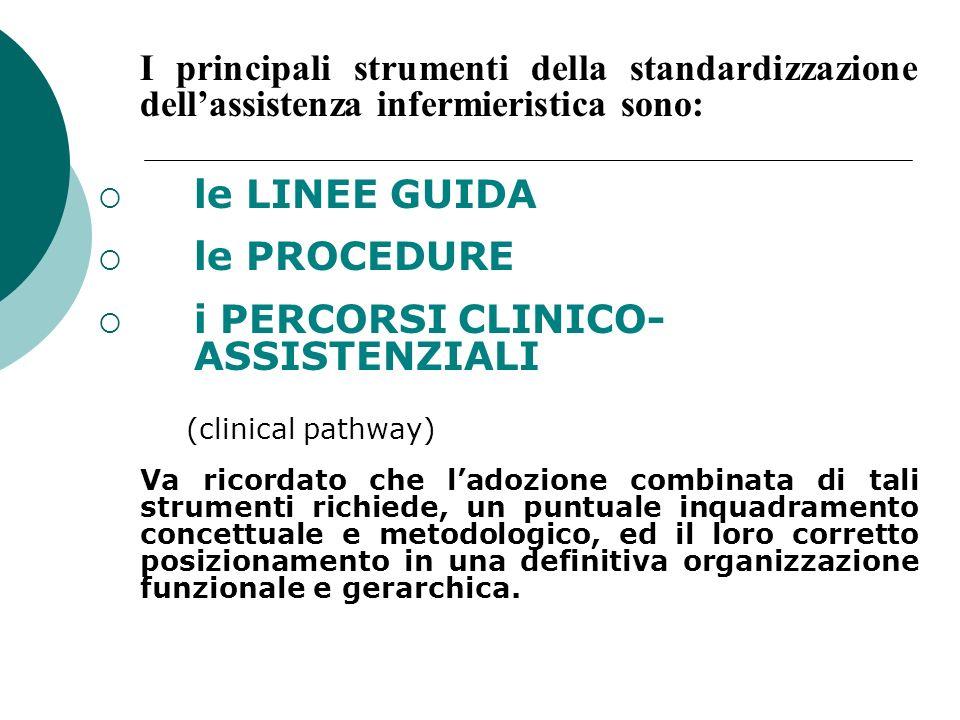 I principali strumenti della standardizzazione dellassistenza infermieristica sono: le LINEE GUIDA le PROCEDURE i PERCORSI CLINICO- ASSISTENZIALI (cli