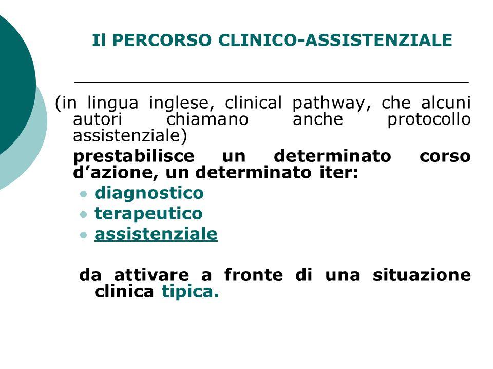 Il PERCORSO CLINICO-ASSISTENZIALE (in lingua inglese, clinical pathway, che alcuni autori chiamano anche protocollo assistenziale) prestabilisce un de