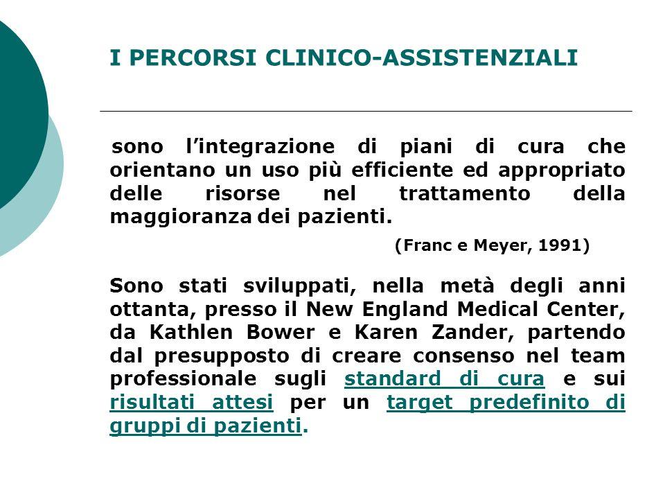 I PERCORSI CLINICO-ASSISTENZIALI sono lintegrazione di piani di cura che orientano un uso più efficiente ed appropriato delle risorse nel trattamento