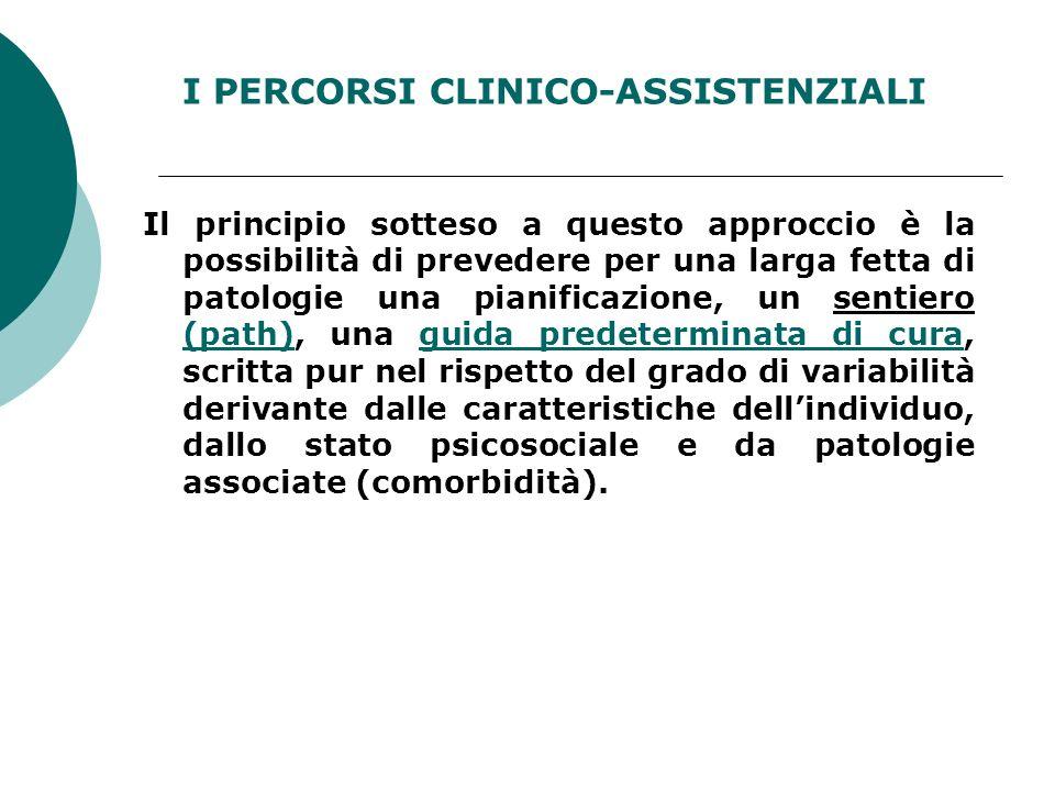 I PERCORSI CLINICO-ASSISTENZIALI Il principio sotteso a questo approccio è la possibilità di prevedere per una larga fetta di patologie una pianificaz