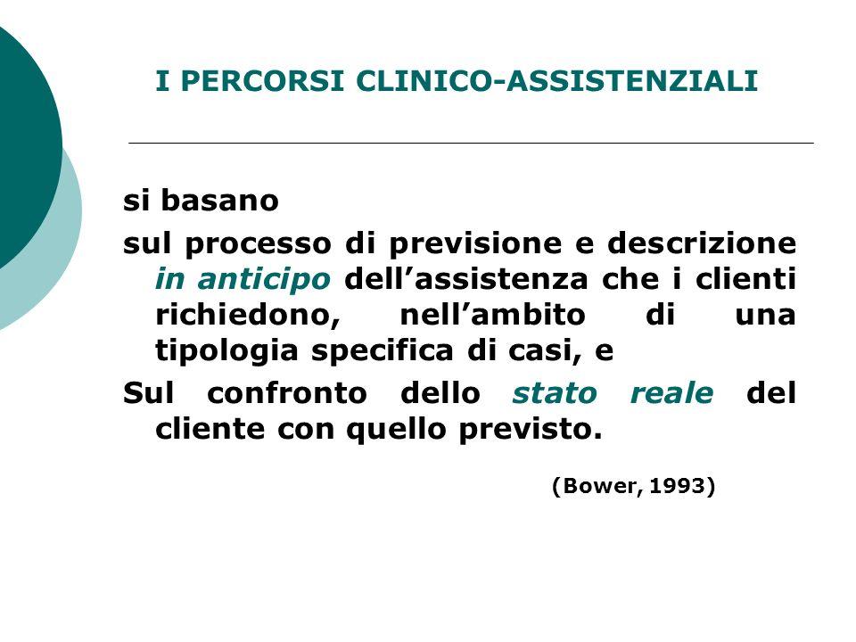 I PERCORSI CLINICO-ASSISTENZIALI si basano sul processo di previsione e descrizione in anticipo dellassistenza che i clienti richiedono, nellambito di