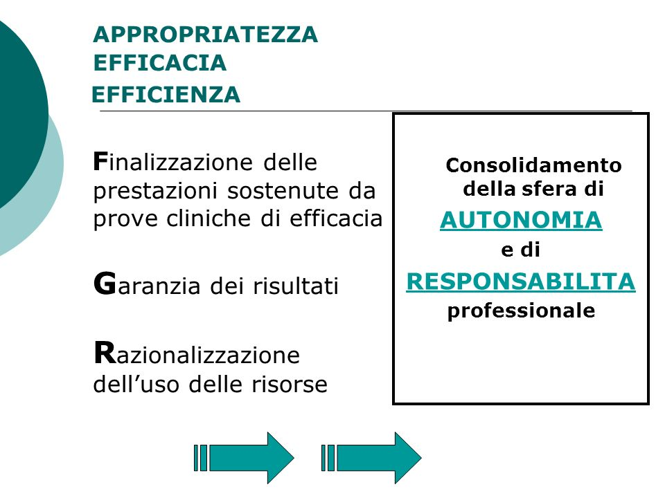 APPROPRIATEZZA EFFICACIA EFFICIENZA F inalizzazione delle prestazioni sostenute da prove cliniche di efficacia G aranzia dei risultati R azionalizzazi