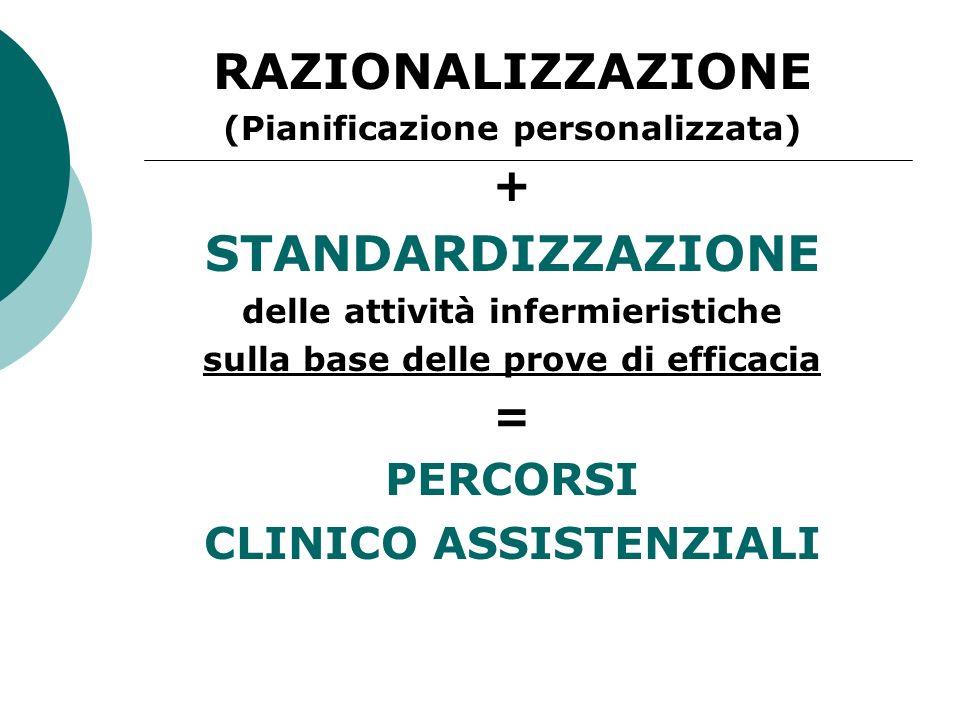 RAZIONALIZZAZIONE (Pianificazione personalizzata) + STANDARDIZZAZIONE delle attività infermieristiche sulla base delle prove di efficacia = PERCORSI C