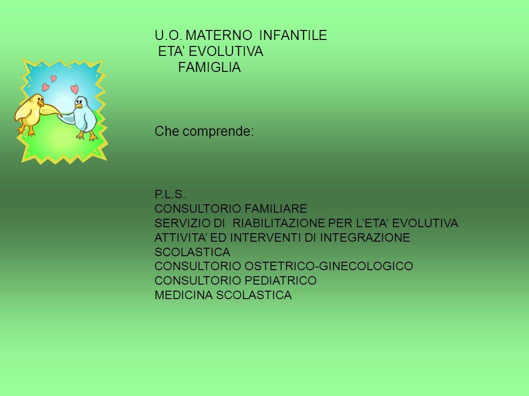 U.O. MATERNO INFANTILE ETA EVOLUTIVA FAMIGLIA Che comprende: P.L.S. CONSULTORIO FAMILIARE SERVIZIO DI RIABILITAZIONE PER LETA EVOLUTIVA ATTIVITA ED IN