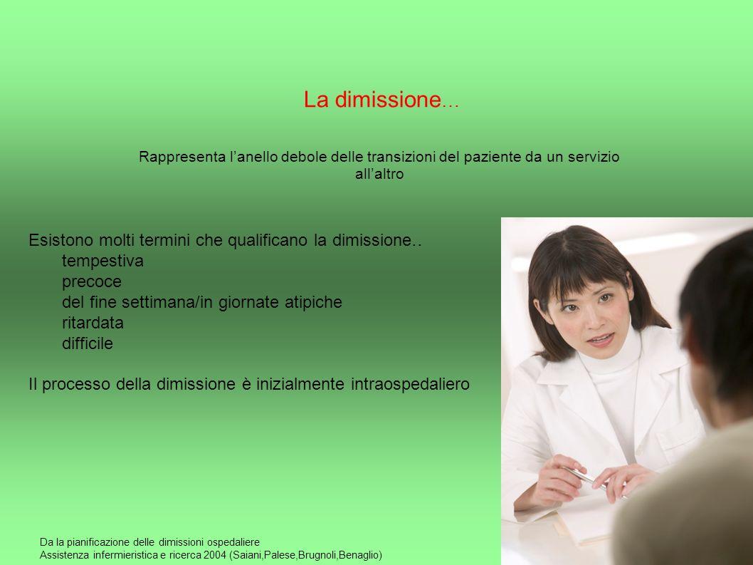 La dimissione … Rappresenta lanello debole delle transizioni del paziente da un servizio allaltro Esistono molti termini che qualificano la dimissione