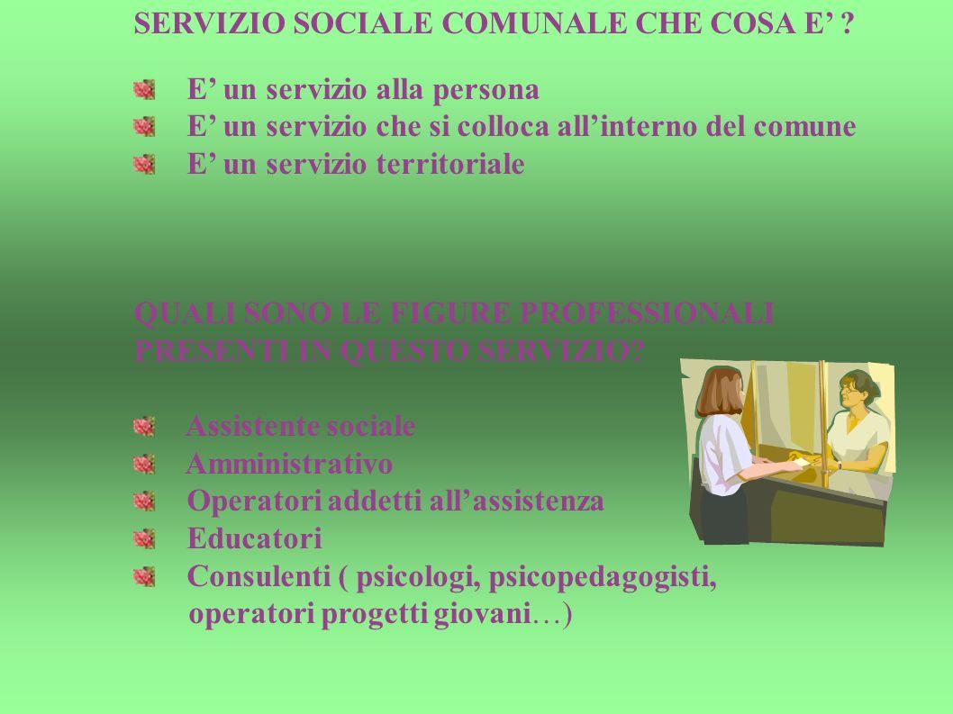 SERVIZIO SOCIALE COMUNALE CHE COSA E ? E un servizio alla persona E un servizio che si colloca allinterno del comune E un servizio territoriale QUALI