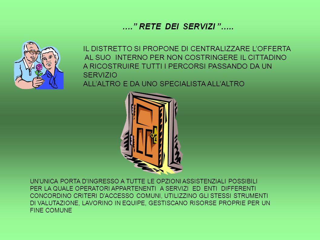 MMG OSPEDALE LUNGODEGENZE RIABILITATIVE VOLONTARIATO RSA U.