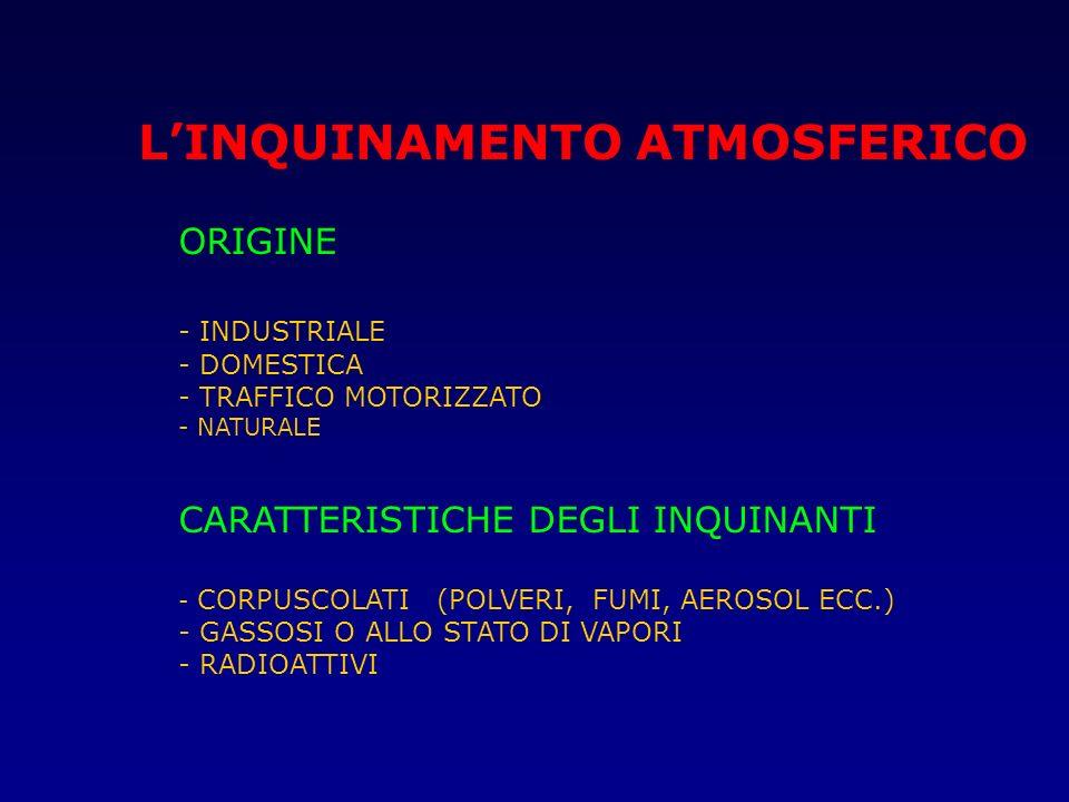 LINQUINAMENTO ATMOSFERICO ORIGINE - INDUSTRIALE - DOMESTICA - TRAFFICO MOTORIZZATO - NATURALE CARATTERISTICHE DEGLI INQUINANTI - CORPUSCOLATI (POLVERI